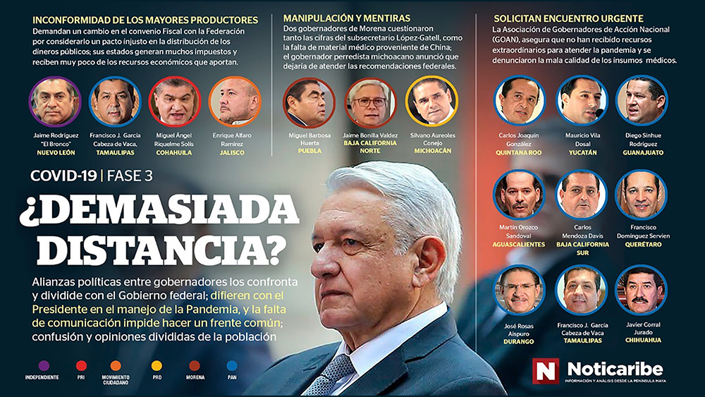 Infografia Noticaribe